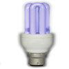 Энергосберегающие лампы: польза или вред?