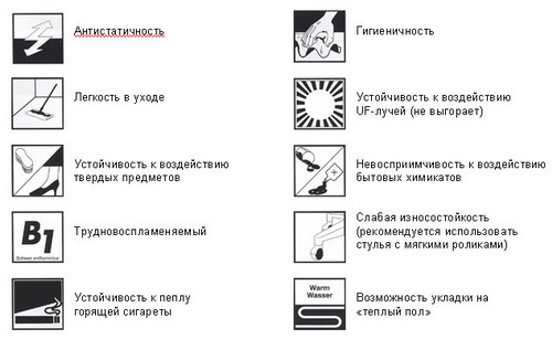 свойства ламината