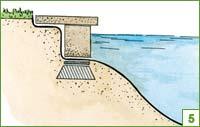 Сооружение набережной из бетонных или каменных блоков